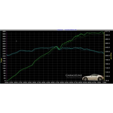 2009 - 2014 TurboXS 370z Dual Catback Exhaust
